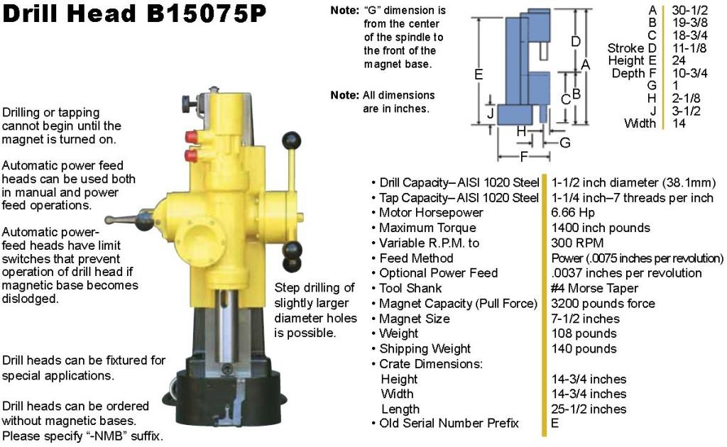 Lamina Drill Head B15075P