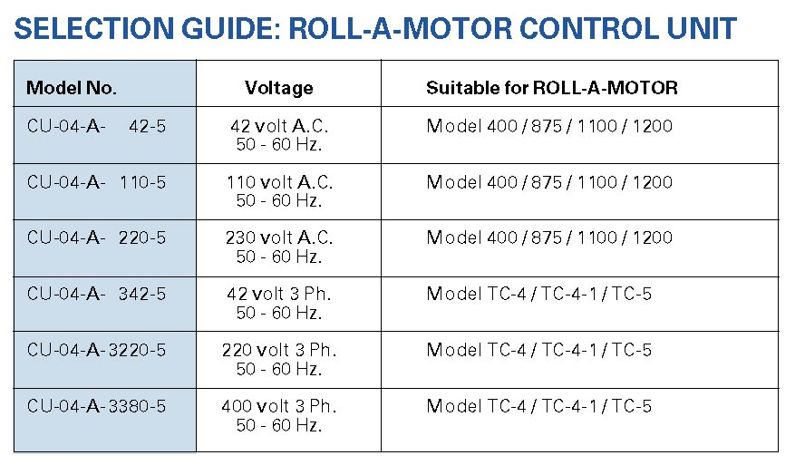 CONTROL UNIT FOR ROLL-A-MOTORS