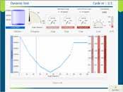 Ventil Test Units for Actuators